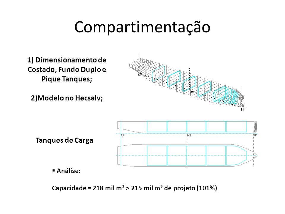 Compartimentação 1) Dimensionamento de Costado, Fundo Duplo e Pique Tanques; 2)Modelo no Hecsalv; Análise: Capacidade = 218 mil m³ > 215 mil m³ de pro