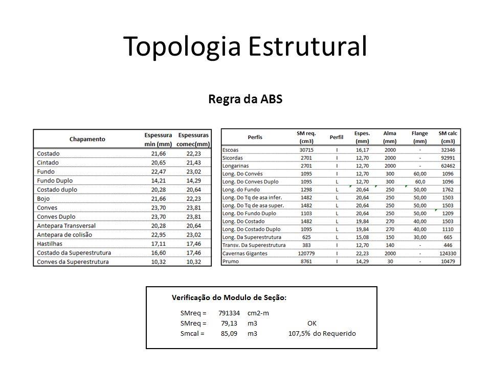 Topologia Estrutural Regra da ABS
