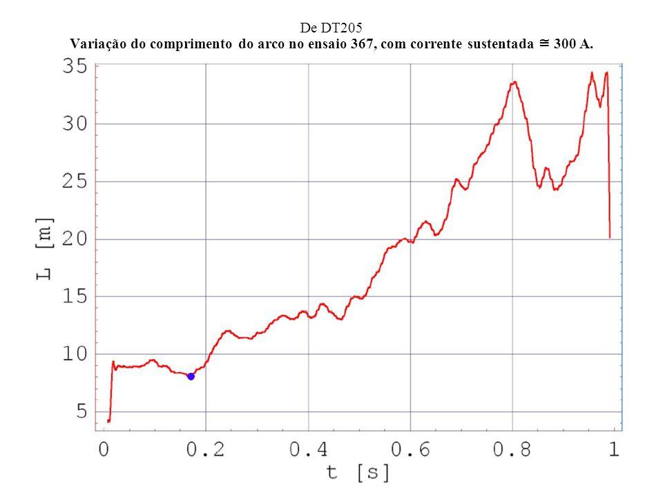 De DT205 Variação do comprimento do arco no ensaio 367, com corrente sustentada 300 A.