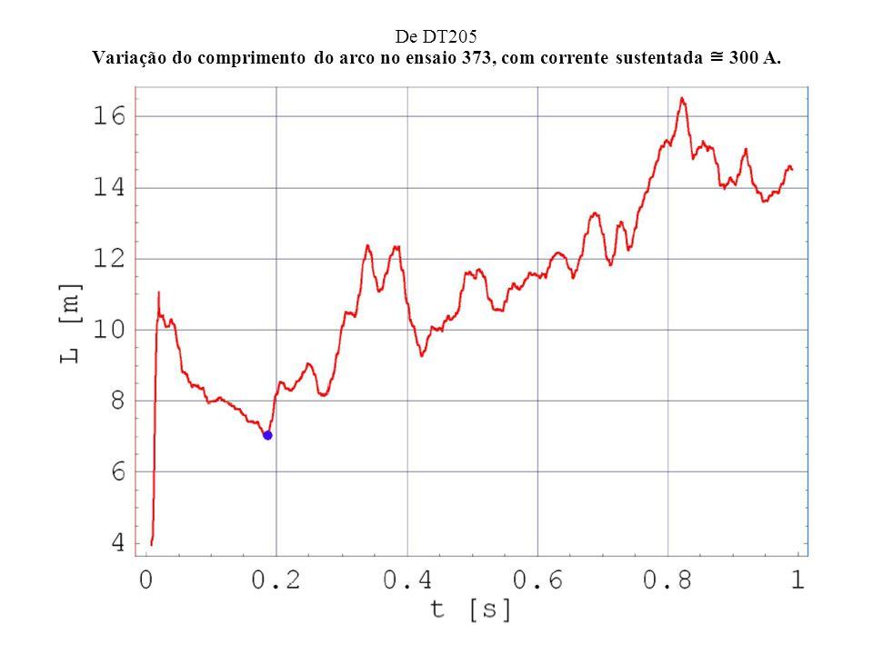 De DT205 Variação do comprimento do arco no ensaio 373, com corrente sustentada 300 A.