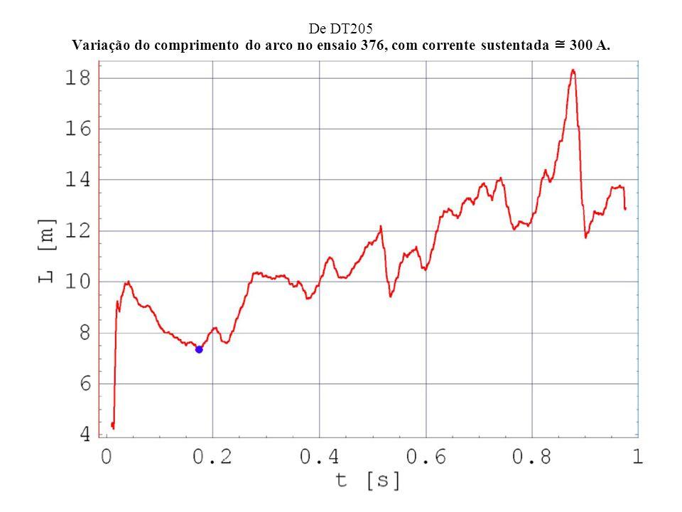 De DT205 Variação do comprimento do arco no ensaio 376, com corrente sustentada 300 A.