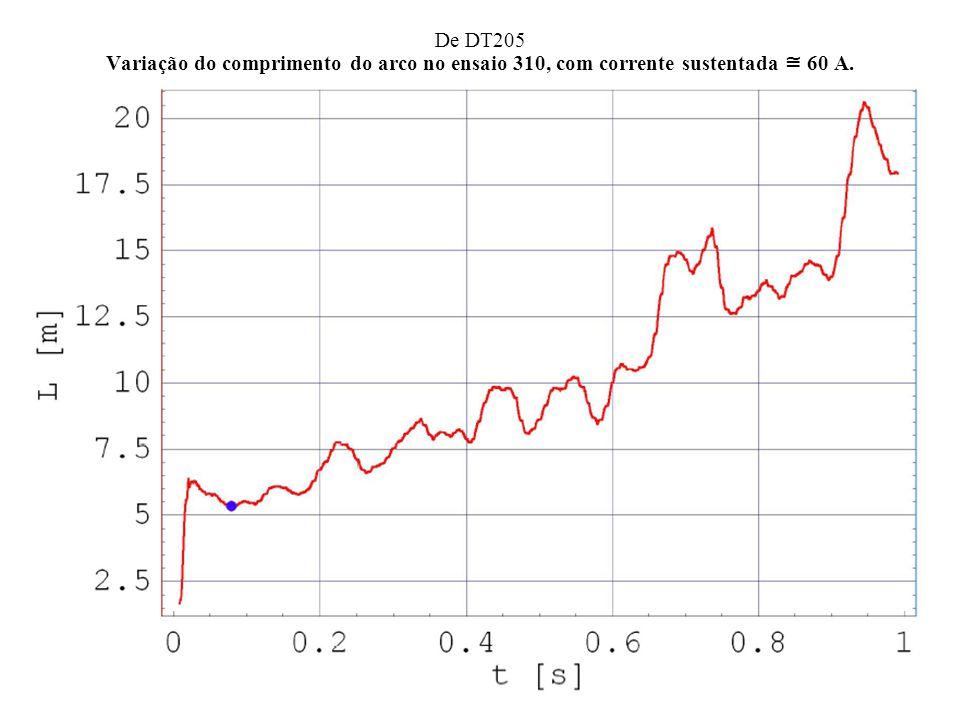 De DT205 Variação do comprimento do arco no ensaio 310, com corrente sustentada 60 A.
