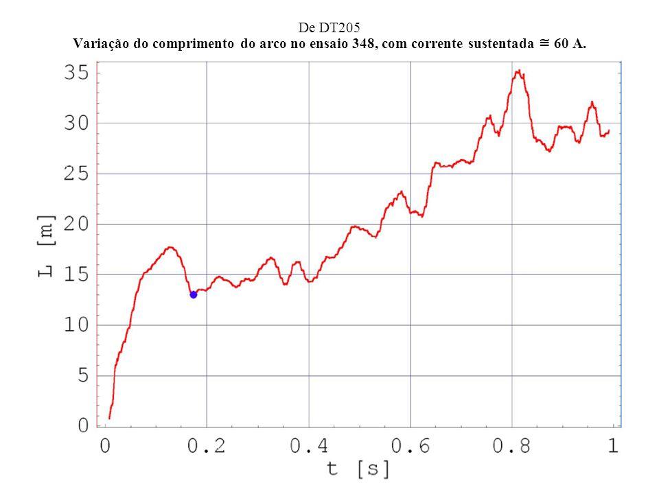 De DT205 Variação do comprimento do arco no ensaio 348, com corrente sustentada 60 A.