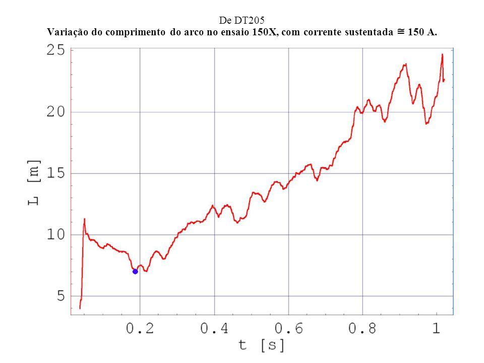 De DT205 Variação do comprimento do arco no ensaio 150X, com corrente sustentada 150 A.