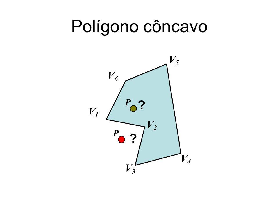 Polígono côncavo ? V1V1 V3V3 P V4V4 V6V6 V2V2 V5V5 ? P