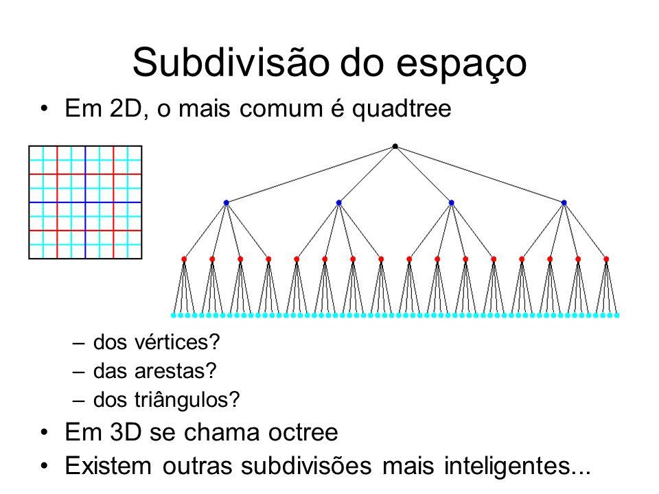 Subdivisão do espaço Em 2D, o mais comum é quadtree –dos vértices? –das arestas? –dos triângulos? Em 3D se chama octree Existem outras subdivisões mai