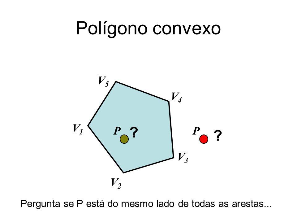 Polígono convexo ? V1V1 V2V2 V3V3 ? PP V4V4 V5V5 Pergunta se P está do mesmo lado de todas as arestas...