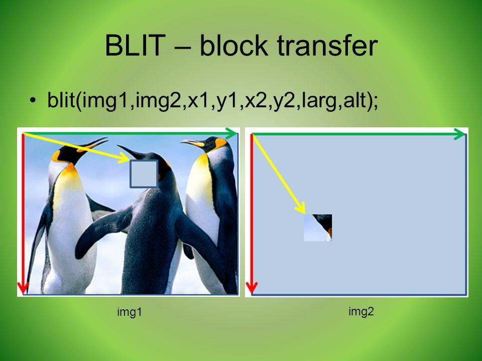 BLIT – block transfer blit(img1,img2,x1,y1,x2,y2,larg,alt); img1 img2