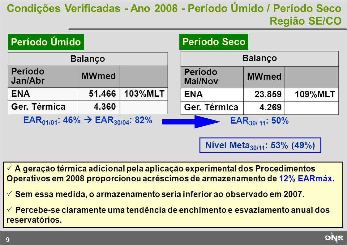 10 Período Seco Período Úmido Balanço Período Jan/Abr MWmed ENA11.01078%MLT Ger.