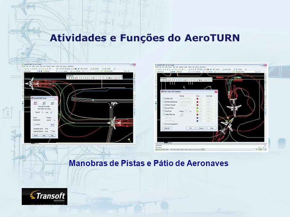 Atividades e Funções do AeroTURN Manobras de Pistas e Pátio de Aeronaves