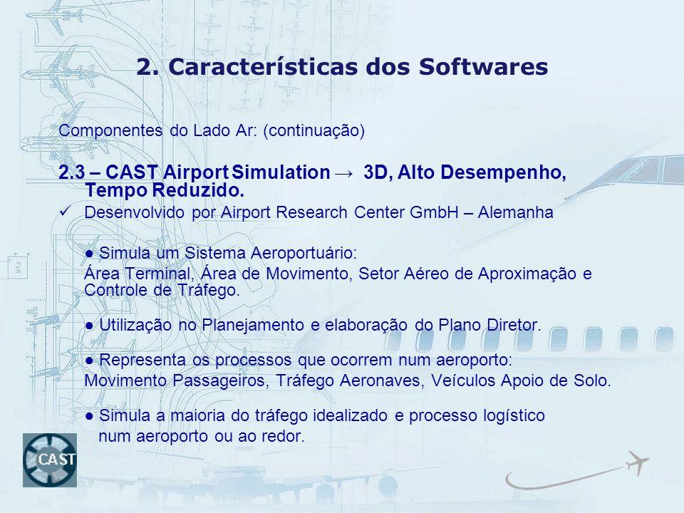 2. Características dos Softwares Componentes do Lado Ar: (continuação) 2.3 – CAST Airport Simulation 3D, Alto Desempenho, Tempo Reduzido. Desenvolvido
