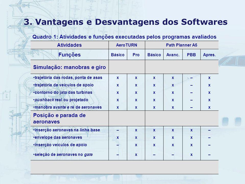 3. Vantagens e Desvantagens dos Softwares Quadro 1: Atividades e funções executadas pelos programas avaliados Atividades AeroTURNPath Planner A5 Funçõ