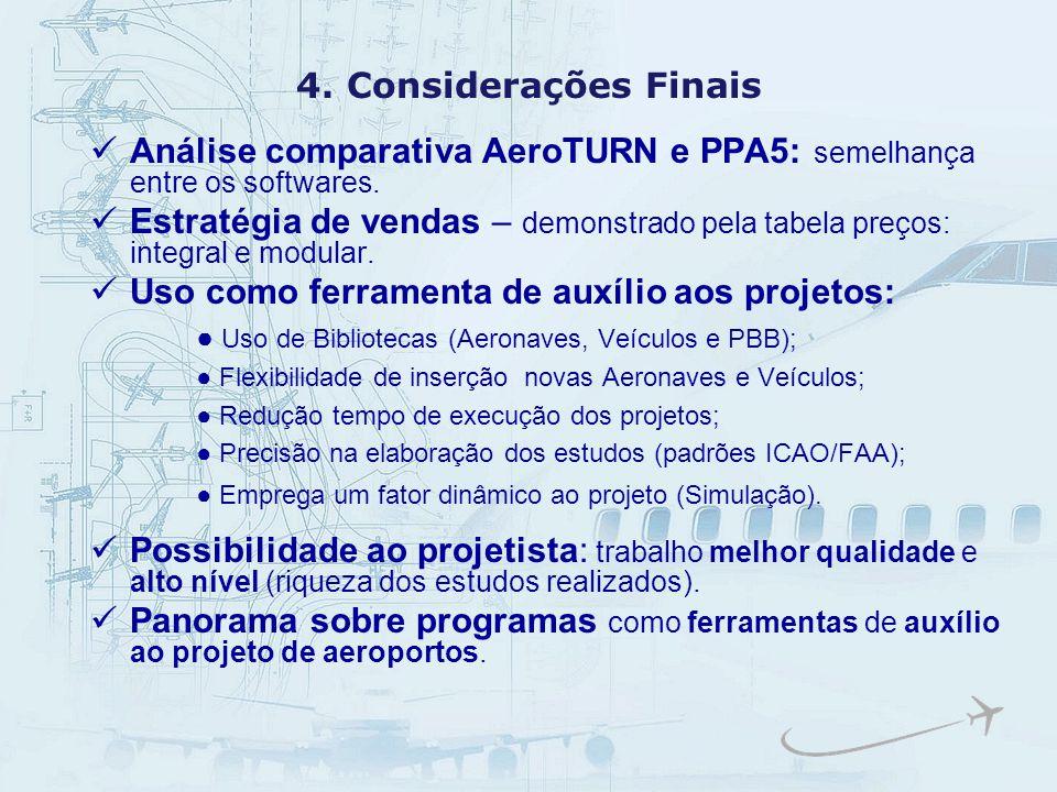 4. Considerações Finais Análise comparativa AeroTURN e PPA5: semelhança entre os softwares. Estratégia de vendas – demonstrado pela tabela preços: int