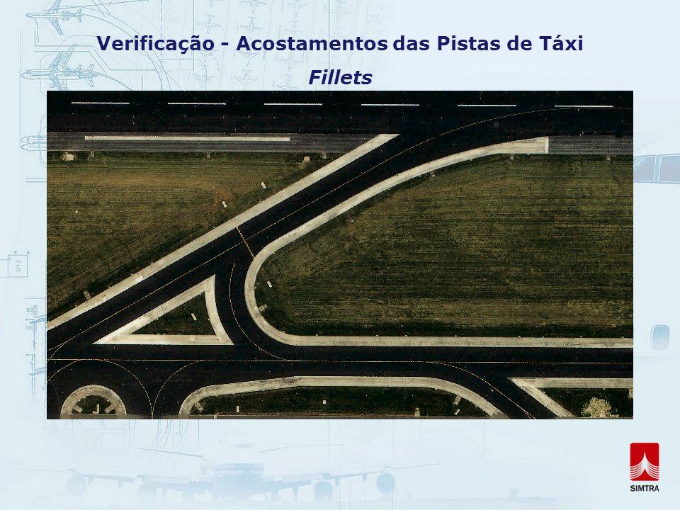 Verificação - Acostamentos das Pistas de Táxi Fillets