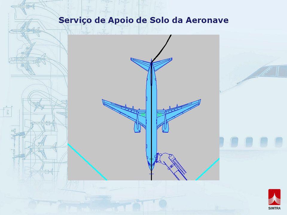 Serviço de Apoio de Solo da Aeronave