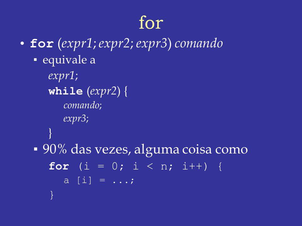 for for ( expr1 ; expr2 ; expr3 ) comando equivale a expr1 ; while ( expr2 ) { comando ; expr3 ; } 90% das vezes, alguma coisa como for (i = 0; i < n; i++) { a [i] =...; }