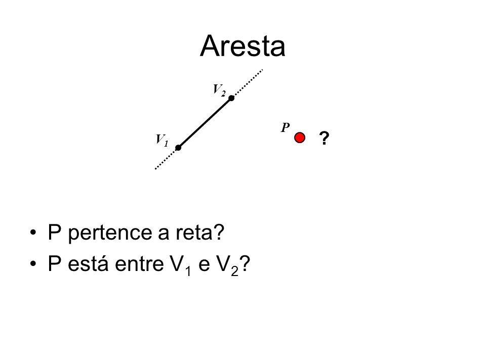 Aresta P pertence a reta P está entre V 1 e V 2 V1V1 V2V2 P