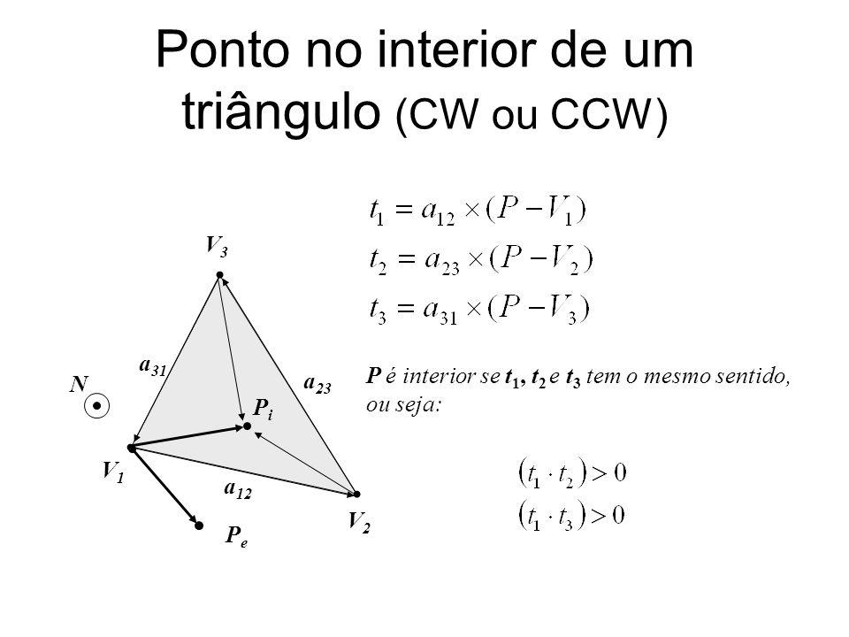 Ponto no interior de um triângulo (CW ou CCW) V1V1 V2V2 V3V3 PiPi PePe a 12 a 23 a 31 N P é interior se t 1, t 2 e t 3 tem o mesmo sentido, ou seja: