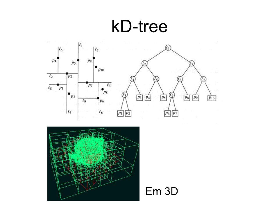 kD-tree Em 3D