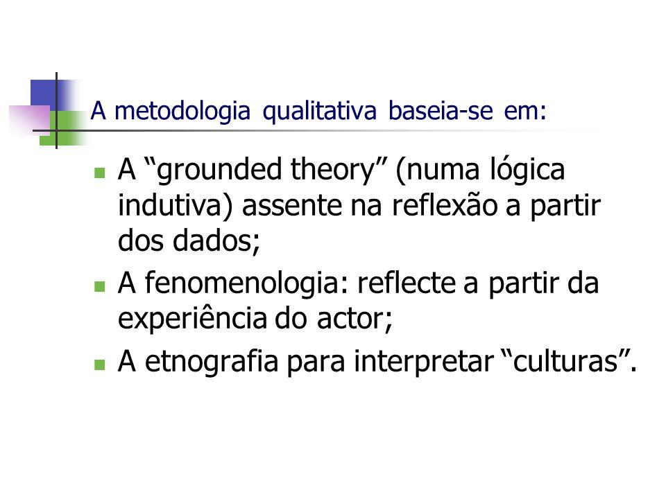 A metodologia qualitativa baseia-se em: A grounded theory (numa lógica indutiva) assente na reflexão a partir dos dados; A fenomenologia: reflecte a p