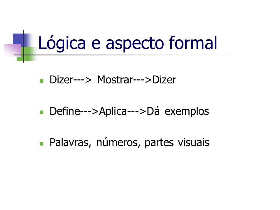 Lógica e aspecto formal Dizer---> Mostrar--->Dizer Define--->Aplica--->Dá exemplos Palavras, números, partes visuais