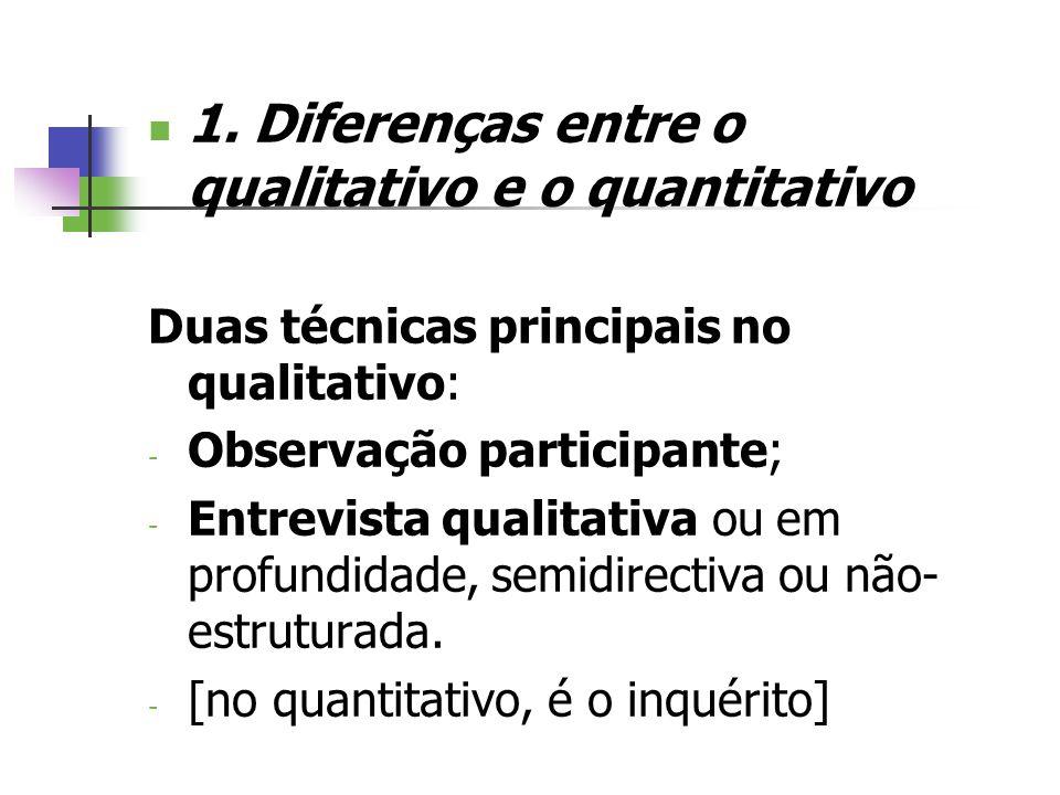 1. Diferenças entre o qualitativo e o quantitativo Duas técnicas principais no qualitativo: - Observação participante; - Entrevista qualitativa ou em