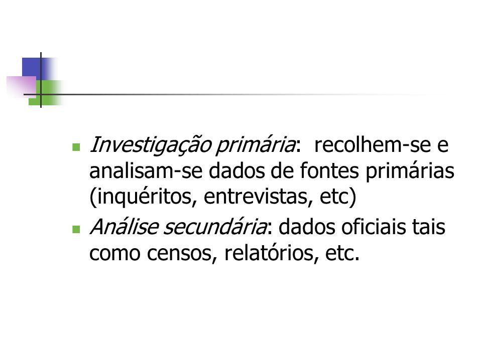 Investigação primária: recolhem-se e analisam-se dados de fontes primárias (inquéritos, entrevistas, etc) Análise secundária: dados oficiais tais como