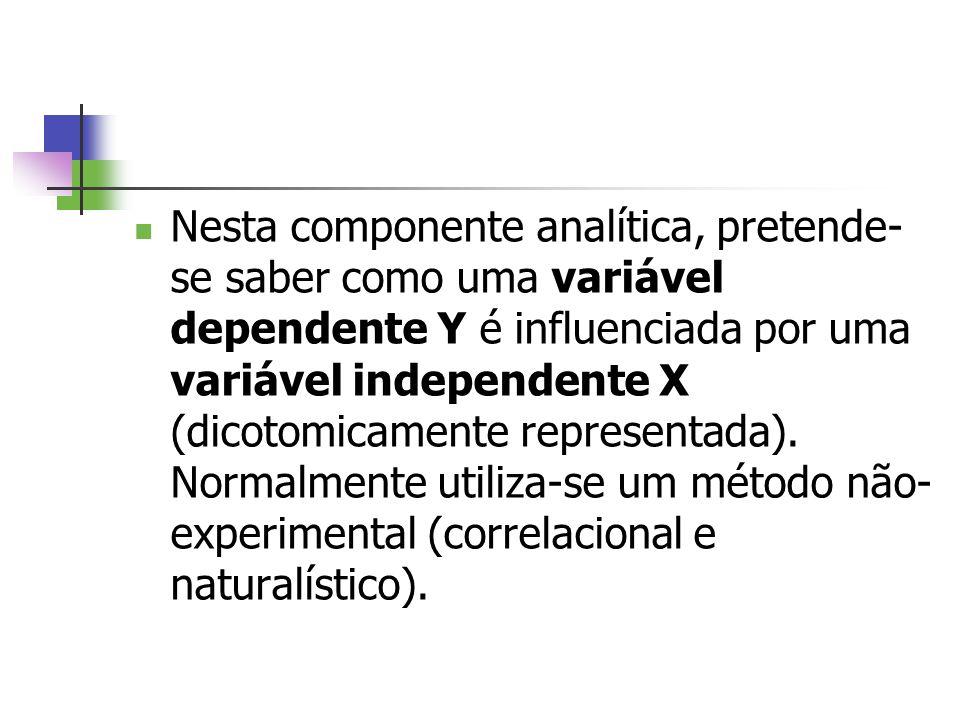 Nesta componente analítica, pretende- se saber como uma variável dependente Y é influenciada por uma variável independente X (dicotomicamente represen