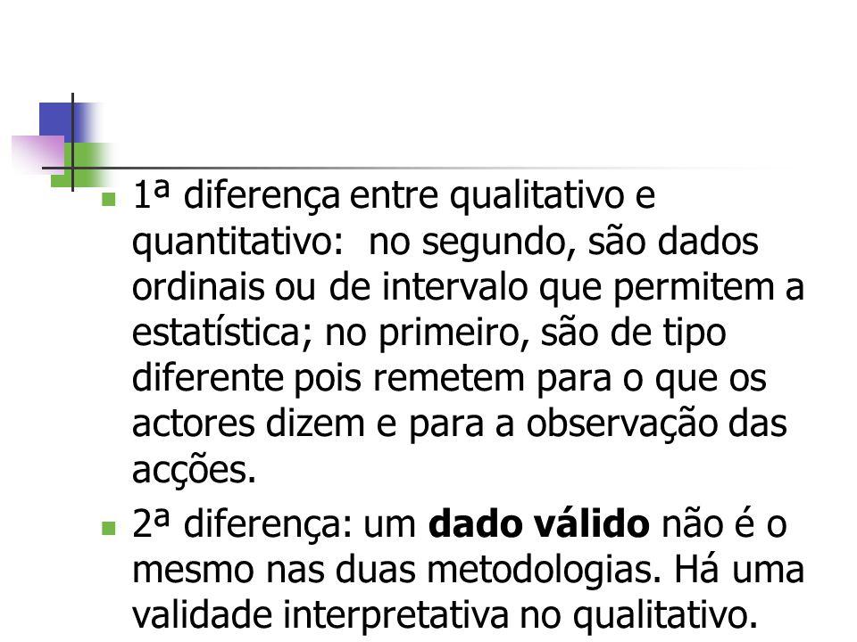 1ª diferença entre qualitativo e quantitativo: no segundo, são dados ordinais ou de intervalo que permitem a estatística; no primeiro, são de tipo dif