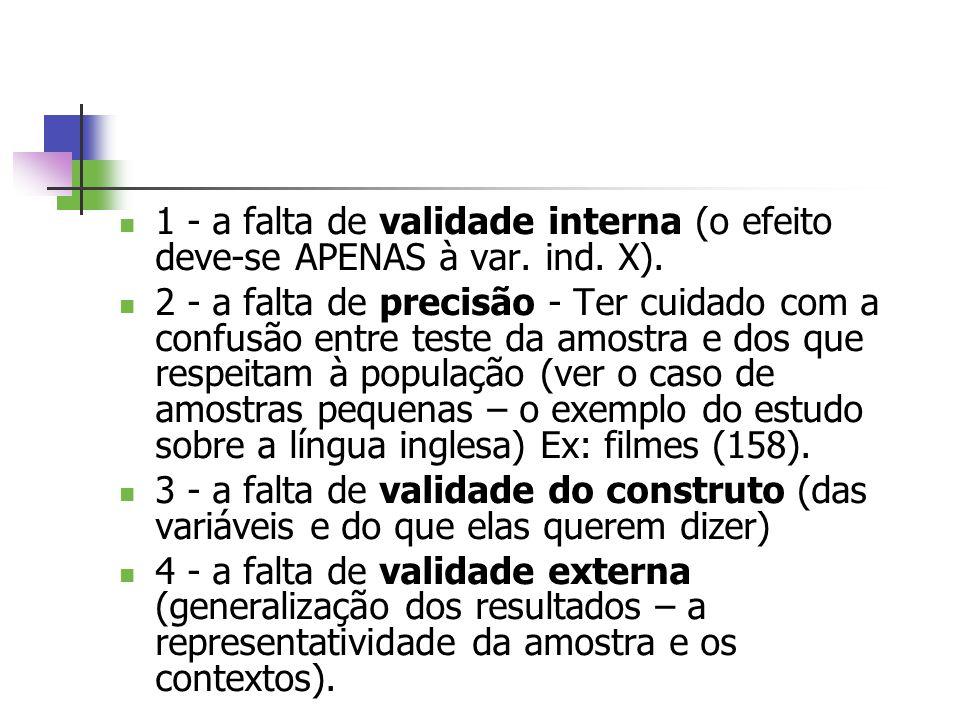 1 - a falta de validade interna (o efeito deve-se APENAS à var. ind. X). 2 - a falta de precisão - Ter cuidado com a confusão entre teste da amostra e