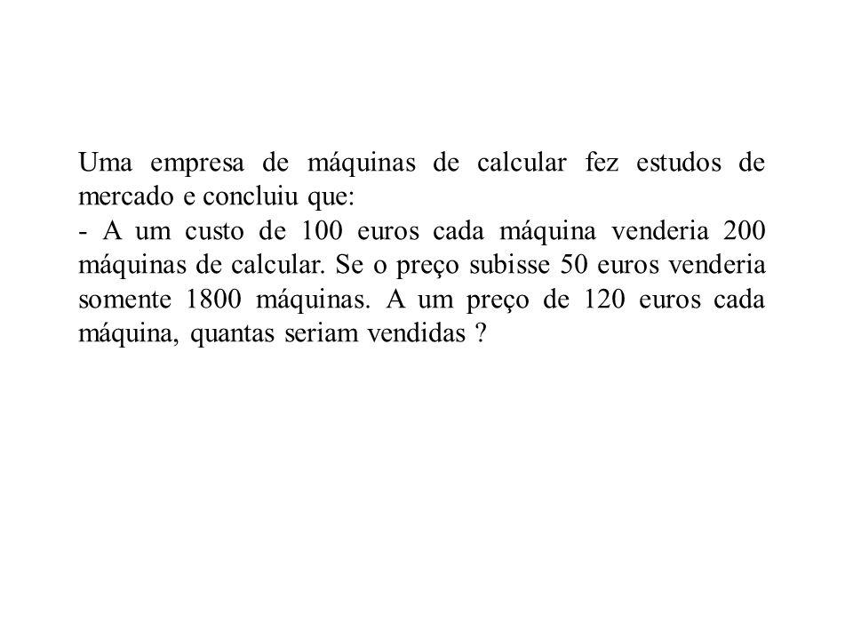 Uma empresa de máquinas de calcular fez estudos de mercado e concluiu que: - A um custo de 100 euros cada máquina venderia 200 máquinas de calcular.
