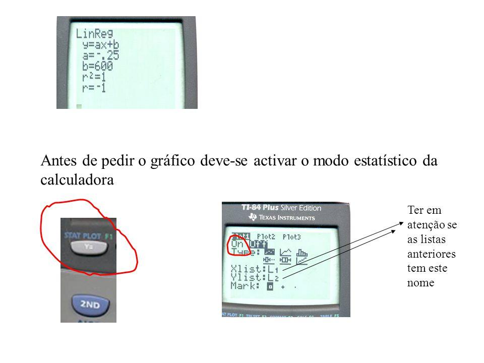 Antes de pedir o gráfico deve-se activar o modo estatístico da calculadora Ter em atenção se as listas anteriores tem este nome