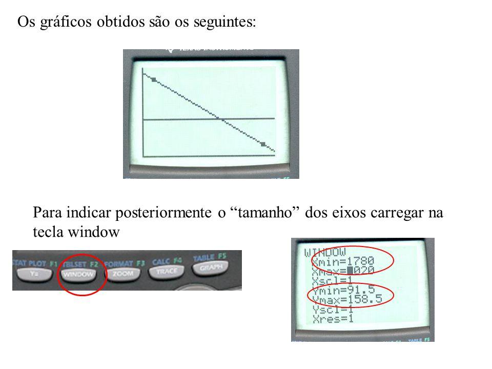 Os gráficos obtidos são os seguintes: Para indicar posteriormente o tamanho dos eixos carregar na tecla window