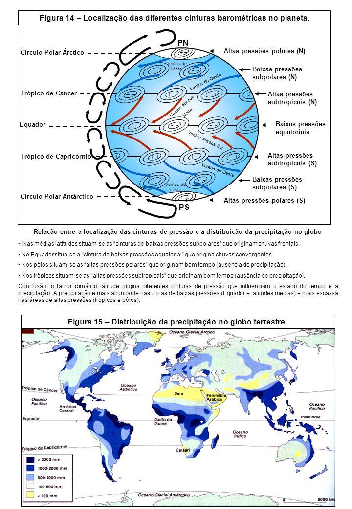 Figura 14 – Localização das diferentes cinturas barométricas no planeta. - + - + - + - PN + Altas pressões polares (N) Altas pressões polares (S) Baix