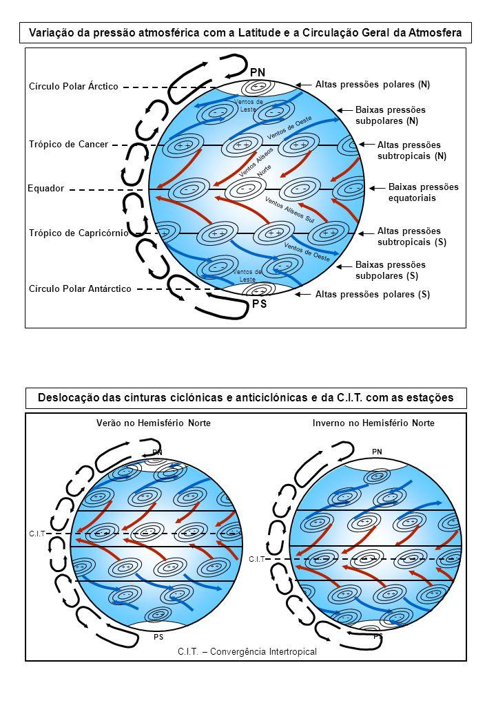 Variação da pressão atmosférica com a Latitude e a Circulação Geral da Atmosfera - + - + - + - PN + Altas pressões polares (N) Altas pressões polares