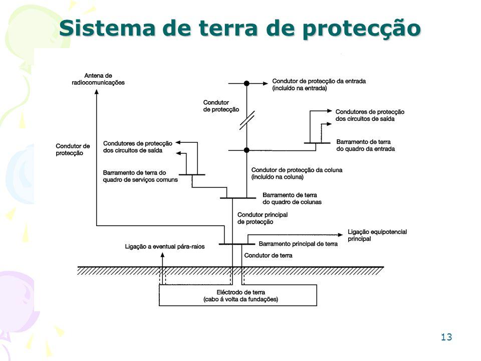 13 Sistema de terra de protecção