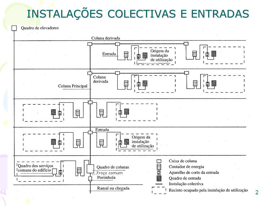3 INSTALAÇÕES COLECTIVAS E ENTRADAS Estas instalações são realizadas fundamentalmente no interior dos edifícios, em zonas comuns e sem risco de explosão.