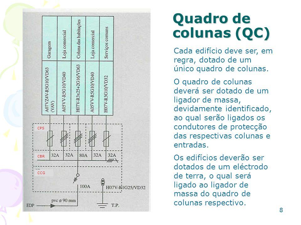 9 Quadro de serviços comuns (QSC) As instalações eléctricas das zonas comuns do edifício (iluminação, tomadas, ventilação mecânica, elevadores, garagens colectivas, bombagem de água) devem ser abastecidas a partir de um quadro próprio – o quadro dos serviços comuns – QSC, a estabelecer em regra próximo do quadro de colunas.