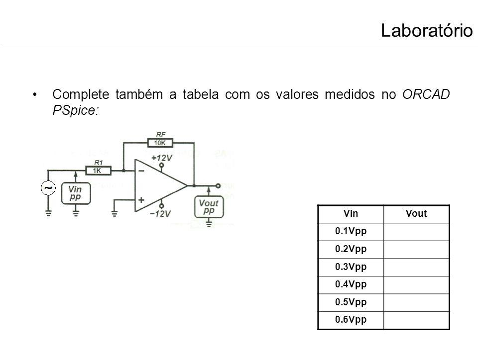 Laboratório Complete também a tabela com os valores medidos no ORCAD PSpice: VinVout 0.1Vpp 0.2Vpp 0.3Vpp 0.4Vpp 0.5Vpp 0.6Vpp