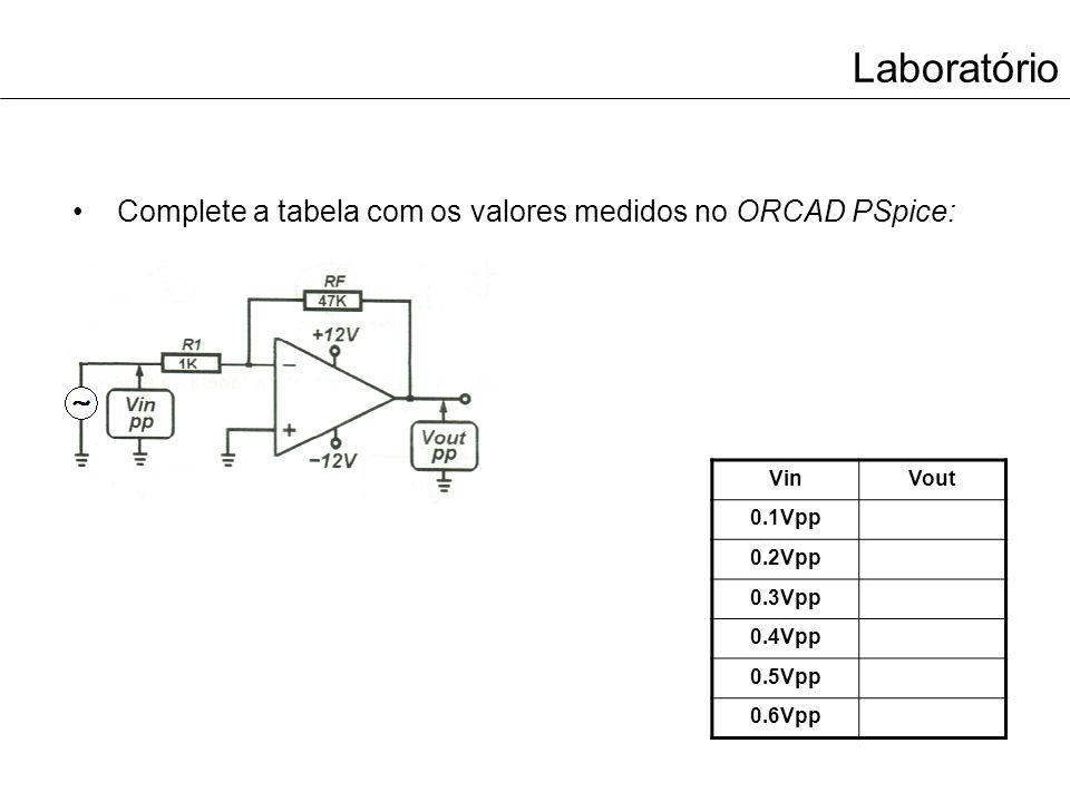 Laboratório Complete a tabela com os valores medidos no ORCAD PSpice: VinVout 0.1Vpp 0.2Vpp 0.3Vpp 0.4Vpp 0.5Vpp 0.6Vpp