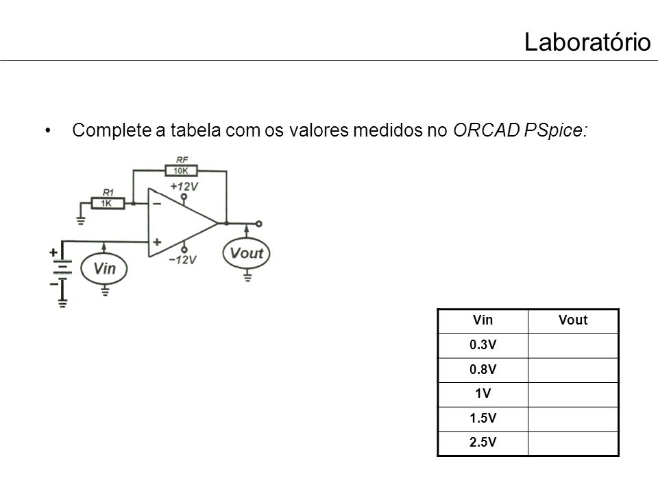 Laboratório Complete a tabela com os valores medidos no ORCAD PSpice: VinVout 0.3V 0.8V 1V 1.5V 2.5V