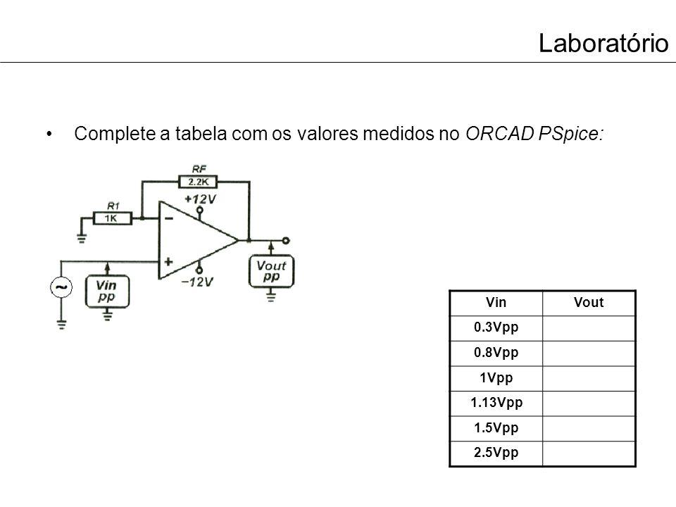 Laboratório Complete a tabela com os valores medidos no ORCAD PSpice: VinVout 0.3Vpp 0.8Vpp 1Vpp 1.13Vpp 1.5Vpp 2.5Vpp