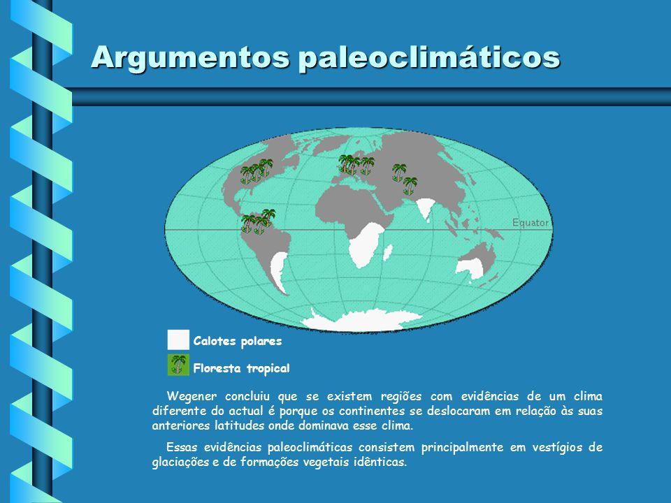 Argumentos Geológicos As massas rochosas fazem parte de cadeias que se continuam de um continente para o outro, como neste caso entre a África e a Amé