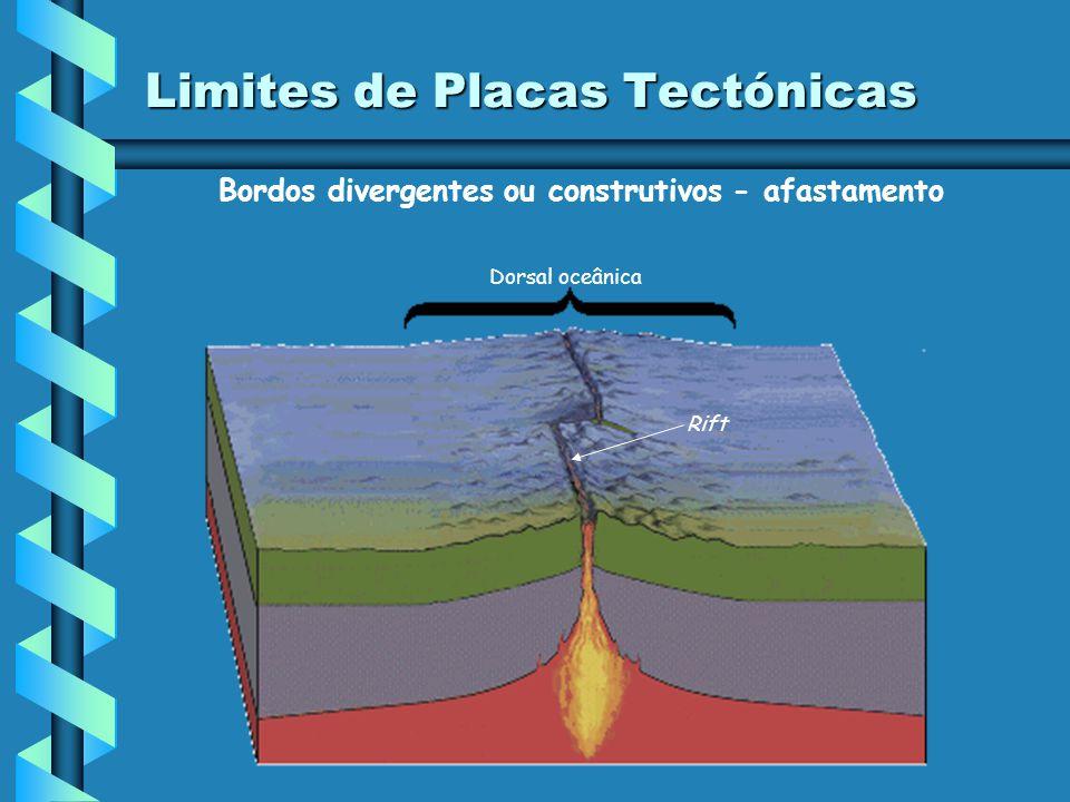 Limites de Placas Tectónicas Bordos convergentes ou destrutivos - colisão Crosta continental inferior A – Continental/continental Focos sísmicos Crost