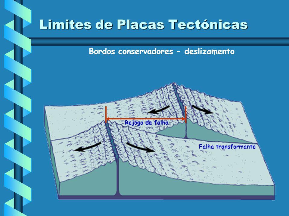 Limites de Placas Tectónicas Bordos divergentes ou construtivos - afastamento Dorsal oceânica Rift