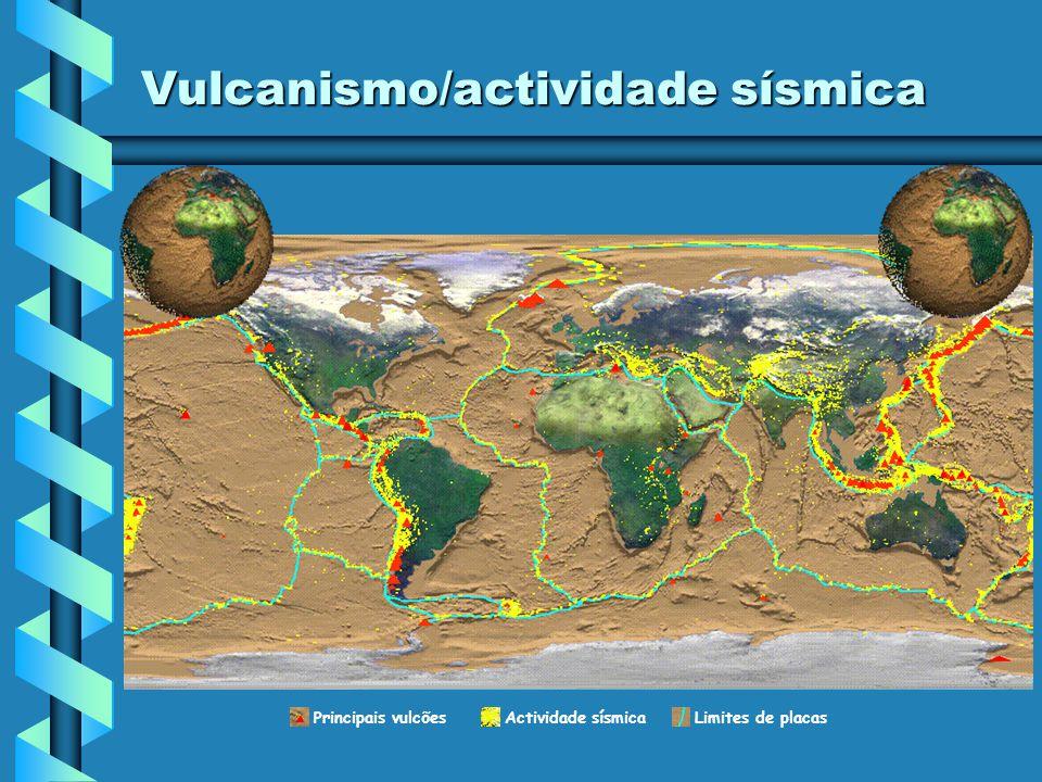 Equador Placa Australiana Placa Pacífica Placa Norte-americana Placa Antárctica Placa Sul- -americana Placa Africana Placa Euro-asiática Principais Pl