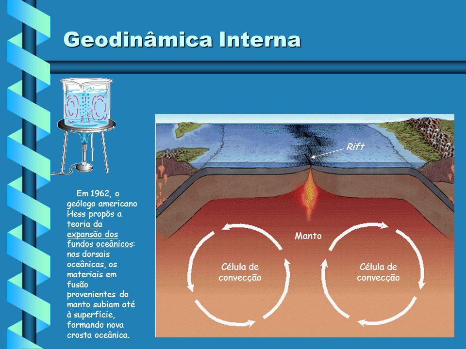 6370 5170 2900 30 0 Distância (Km) Estrutura Interna da Terra Núcleo Interior Núcleo Exterior Manto Astenosfera Crusta