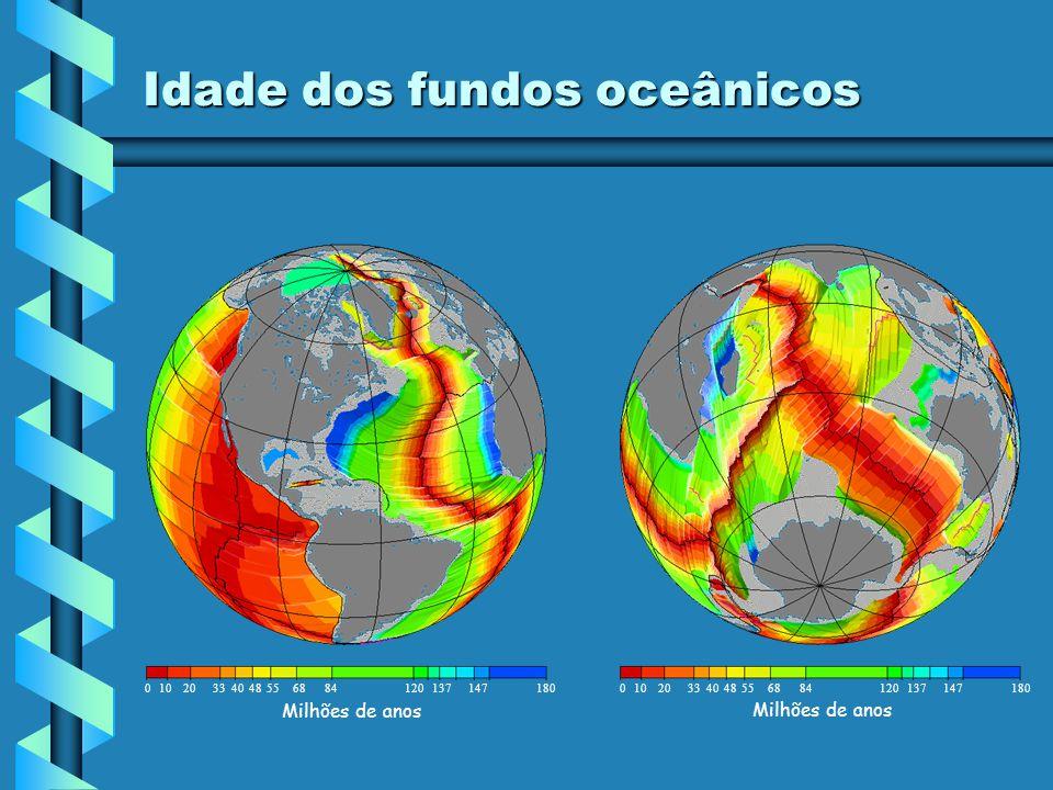Expansão dos fundos oceânicos Os magmas que saem pelos Rifts provêm, possivelmente, da Astenosfera e solidificando constituem o fundo oceânico, de nat