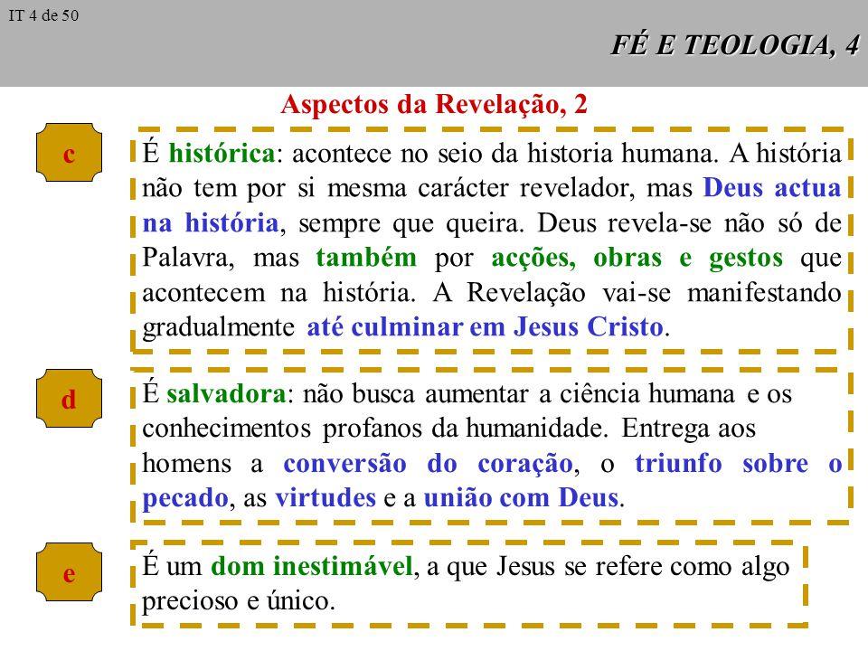 FÉ E TEOLOGIA, 4 c Aspectos da Revelação, 2 É histórica: acontece no seio da historia humana.