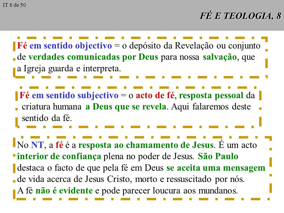 FÉ E TEOLOGIA, 8 Fé em sentido objectivo = o depósito da Revelação ou conjunto de verdades comunicadas por Deus para nossa salvação, que a Igreja guarda e interpreta.